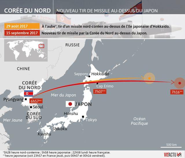 Nouveau tir de missile coréen au dessus du Japon