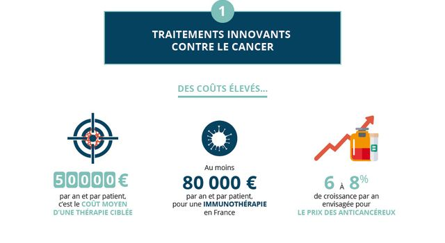 5e édition de son Observatoire Cancer Institut Curie – Viavoice
