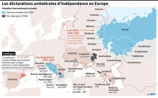 La Catalogne n'est pas la première en Europe à déclarer son indépendance de manière unilatérale