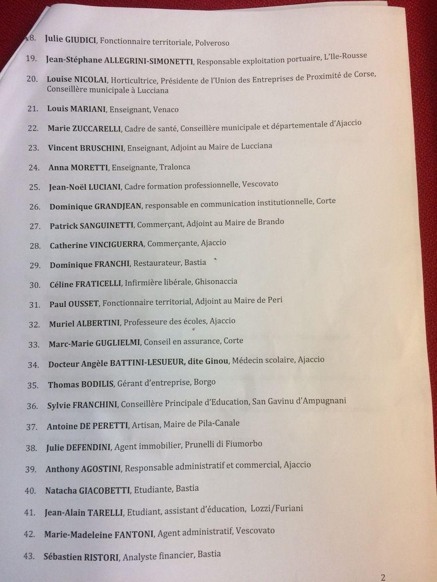 """La liste """"A Strada di l'Avvene"""""""