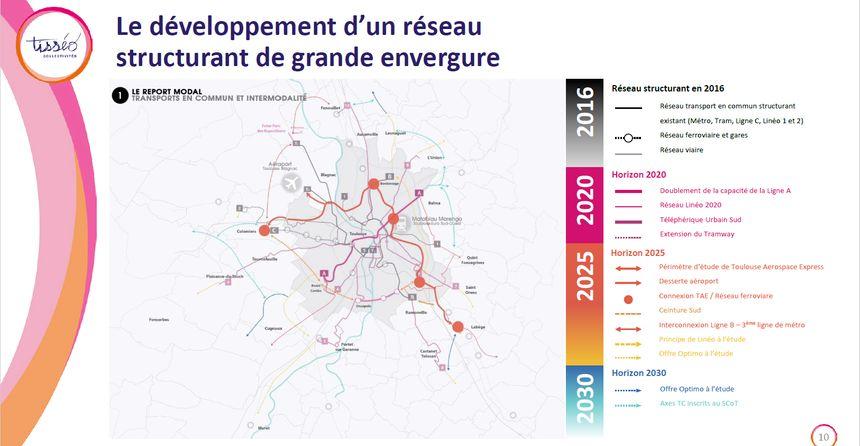 Le calendrier des projets transports dans l'aire urbaine toulousaine jusqu'en 2030