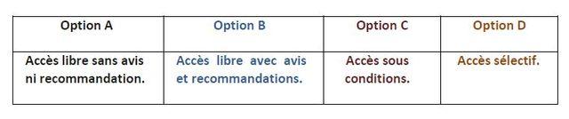 Extrait du rapport sur la consultation sur la réforme du premier cycle de l'enseignement supérieur.