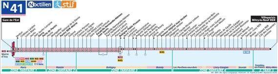 La ligne N41 est une ligne du sous réseau Noctilien qui relie la Gare de l'Est à Villeparisis Mitry-le-Neuf. - Aucun(e)