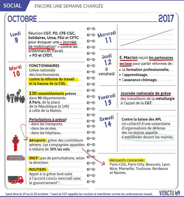 Grèves et manifestations : encore une semaine chargée