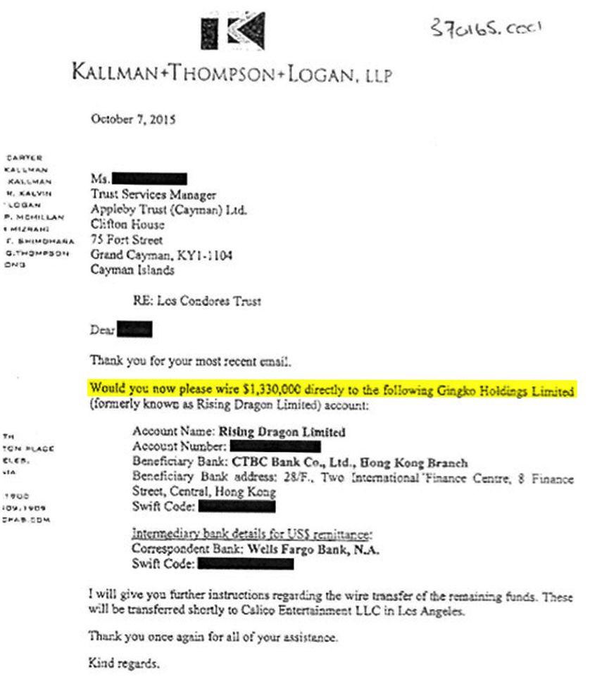 Demande de virement des sommes de Los Condores Trust aux îles Caïmans à Gingko Holdings Limited à Hong Kong