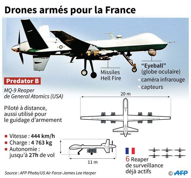 6 drones Reaper seront équipés d'armement pour l'Armée Française en 2019