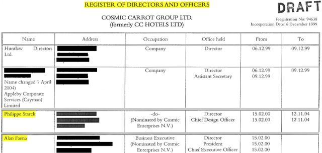Document du 6 décembre 1999 listant les 9 directeurs de la société Cosmic Carrot Group Ltd