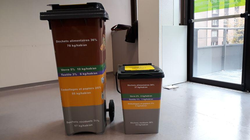 A gauche, notre poubelle actuelle, à droite, celle de 2030, deux fois moins grande ! - Aucun(e)