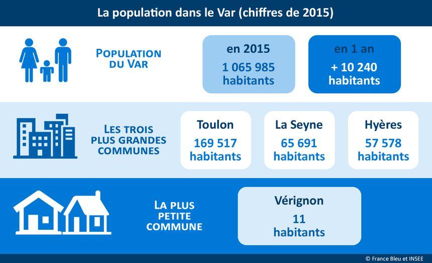 Infographie Radio France