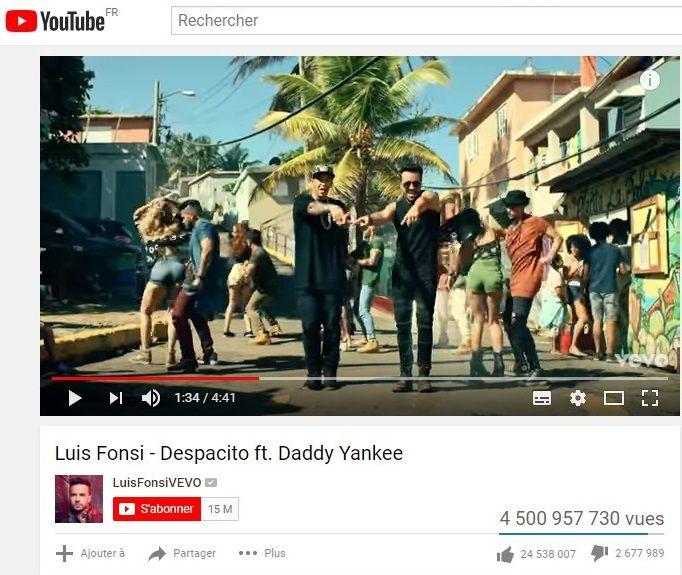 Youtube est un des plus grands consommateurs de bande passante sur Internet. Devrait-il contribuer financièrement à la construction du réseau ?