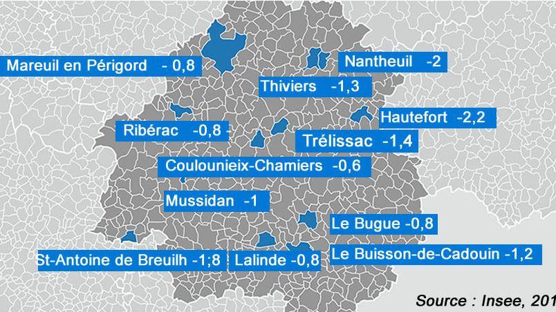 Evolution annuelle moyenne entre 2010 et 2015, en %. En valeur brute, Trélissac est la ville qui perd le plus d'habitants .