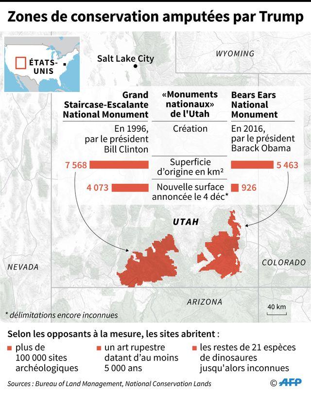 Les deux zones dans l'Utah préservées amputées par Donald Trump