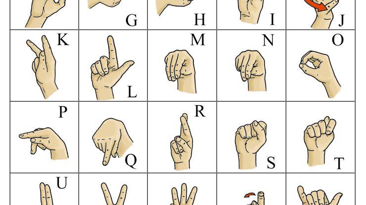 Language des Signes