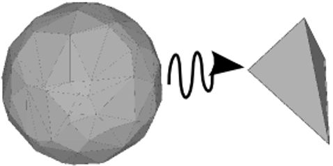Sphere contraction example / Author: David Salinas Introduced in: GUDHI 1.1.0 /The purpose of this package is to offer a user-friendly interface for edge contraction simplification of huge simplicial complexes.