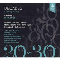 Im Frühling op 101 n°1 D 882 - pour ténor et piano