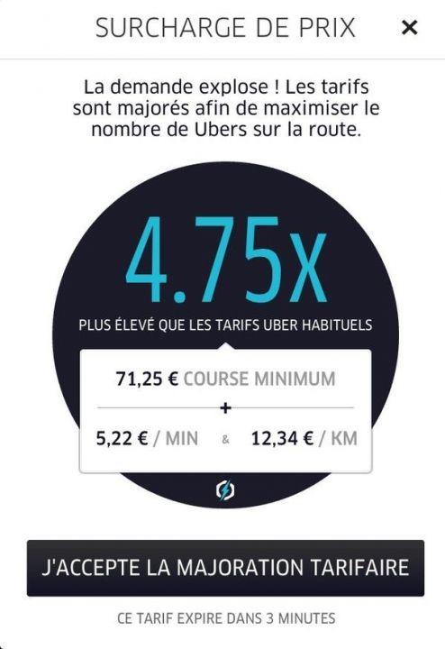Un 1er janvier habituel sur l'application Uber (archive).