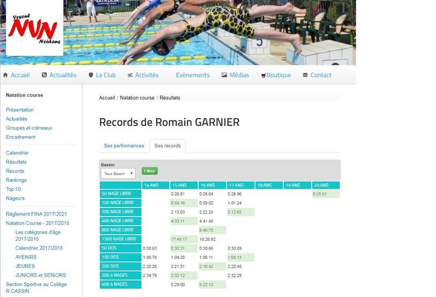 le parcours sportif de Romain Garnier, sur le site de son club de natation
