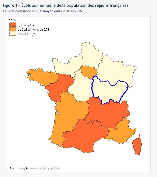 La région parisienne happe les jeunes actifs nés en Bourgogne Franche Comté