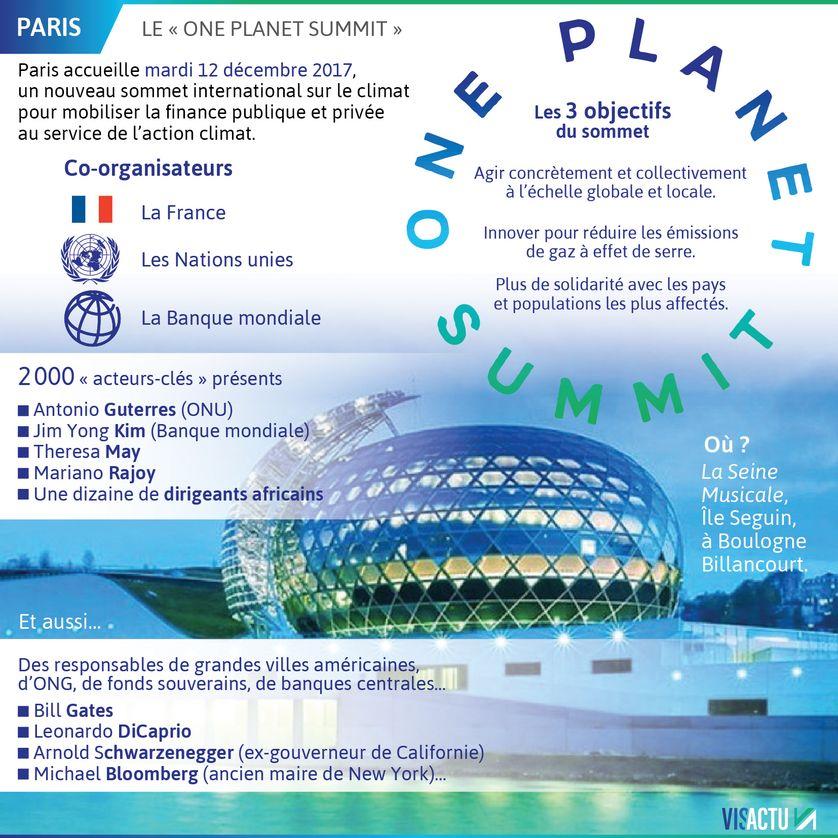Un sommet qui intervient deux ans après la signature de l'Accord de Paris sur le climat
