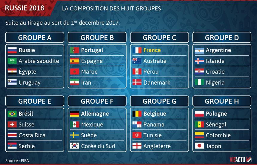 Mondial 2018 Les Dates Et Les Horaires Des Matches Des Bleus