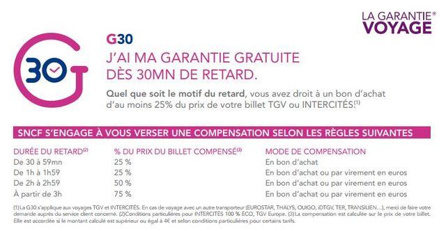 En cas de retard, le remboursement se fait au prorata via un formulaire disponible sur le site de la SNCF.