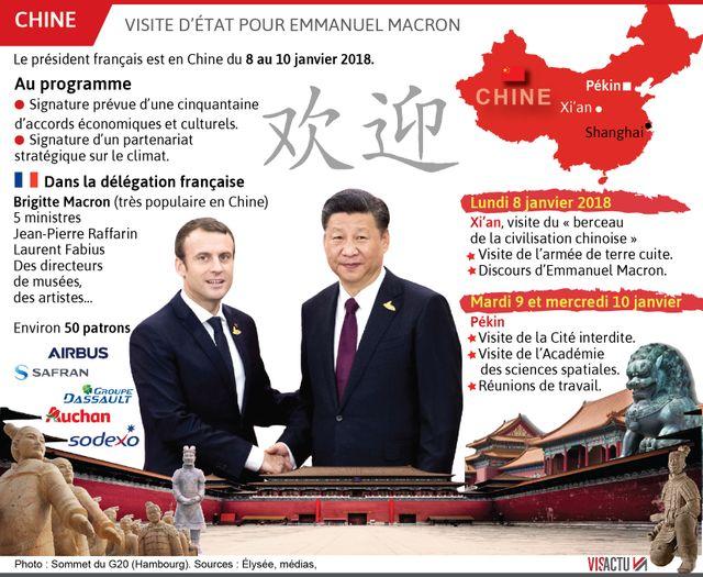 Visite d'état en Chine d'Emmanuel Macron : le programme
