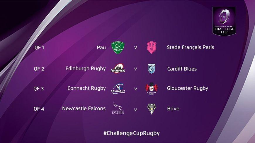 """Résultat de recherche d'images pour """"quart de finale de Challenge Cup rugby"""""""