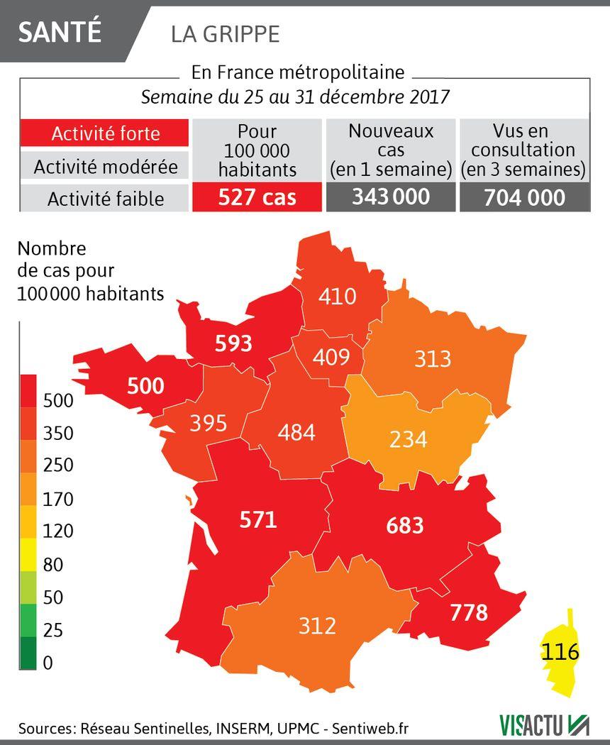 484 cas de grippe pour 100.000 habitants ont été diagnostiqués la semaine dernière en Centre-Val de Loire
