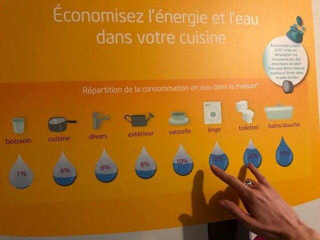 Comment Economiser L Energie Finest Fuites With Comment Economiser