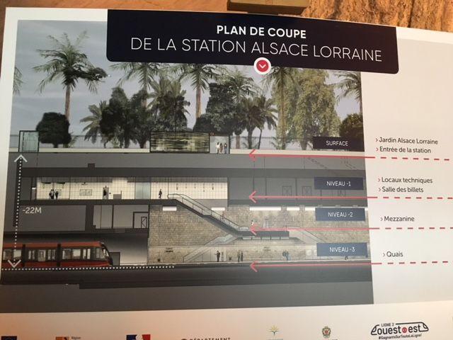 Le plan de la future station Alsace-Lorraine