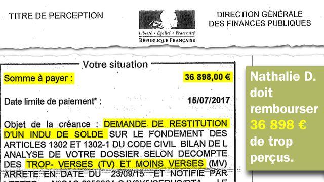 Nathalie D. ne peut pas payer les 36 898 € réclamés par l'Etat.
