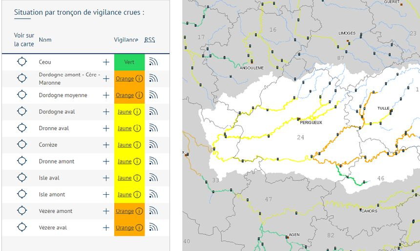 L'état des rivières en Dordogne.
