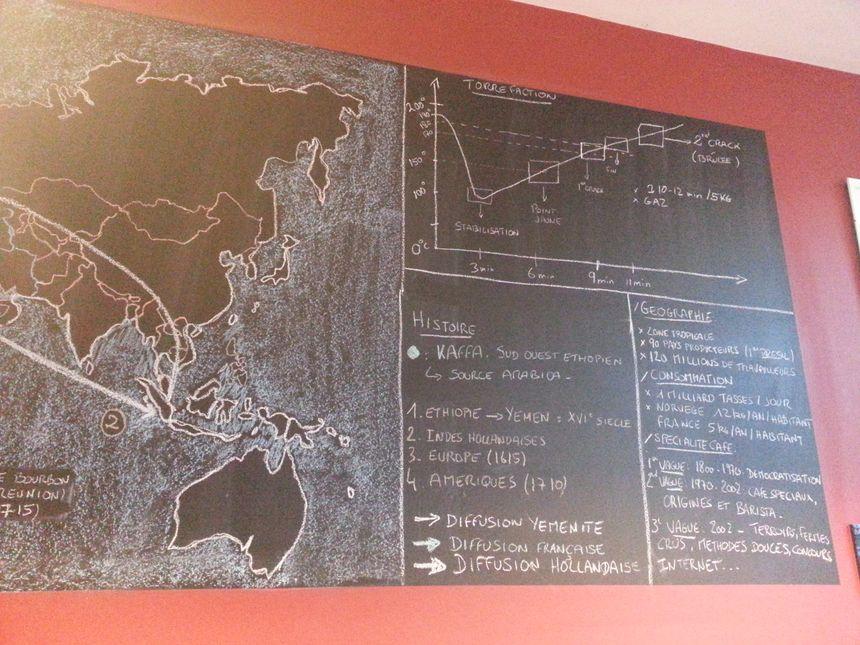 La traçabilité du café sur les murs de la Fabrique