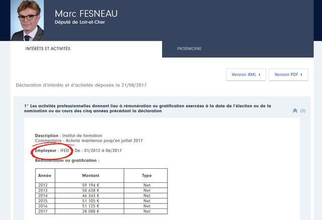 Extrait de la déclaration d'intérêt de Marc Fesneau, sur le site de la Haute autorité pour la transparence de la vie publique