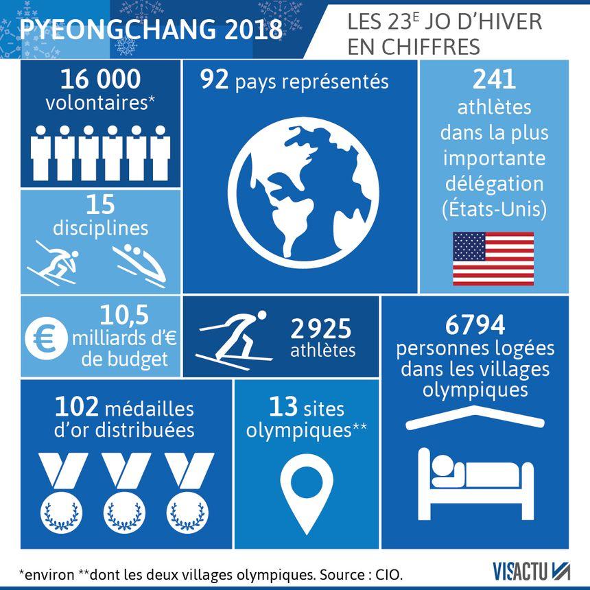 Resultado de imagem para jeux olympiques d'hiver 2018 les 15 disciplines