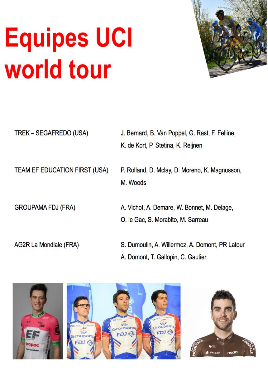 Equipes UCI world tour