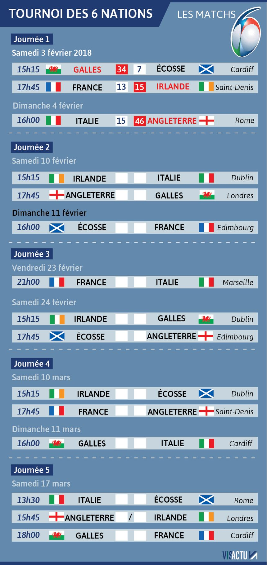 Calendrier 6 Nation 2019.Tournoi Des 6 Nations 2019 Calendrier