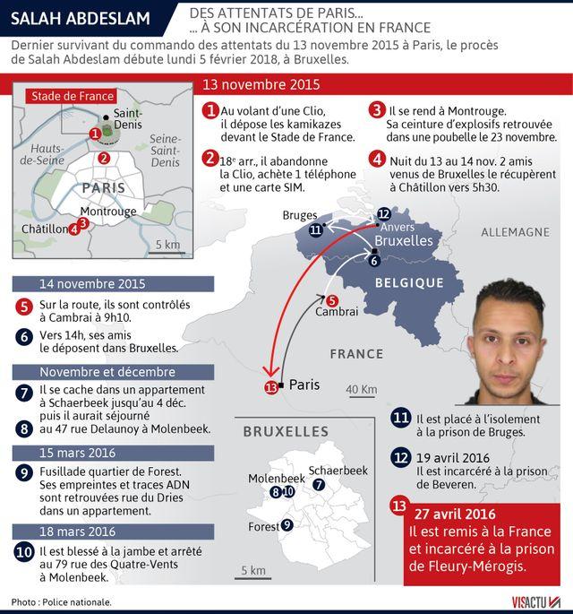 Le parcours de Salah Abdeslam, des attentats de Paris à son incarcération