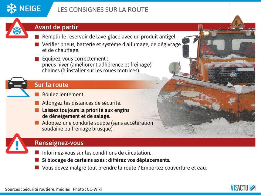 Neige : les consignes sur la route