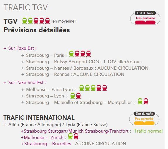 Le trafic des TGV pour la journée du 22 mars