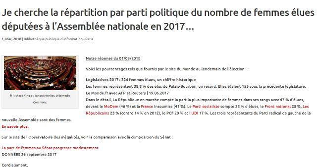 Réponse d'Eurékoi sur la répartition des députées par parti politique à l'Assemblée Nationale
