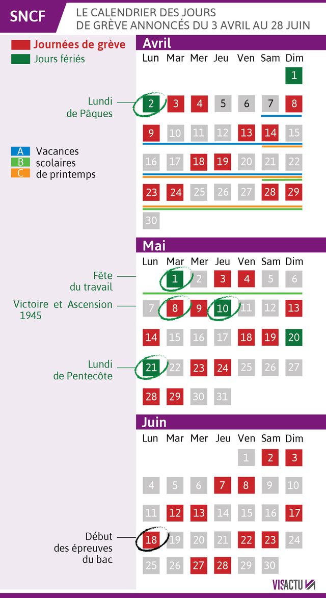 Le calendrier des jours de grève annoncés