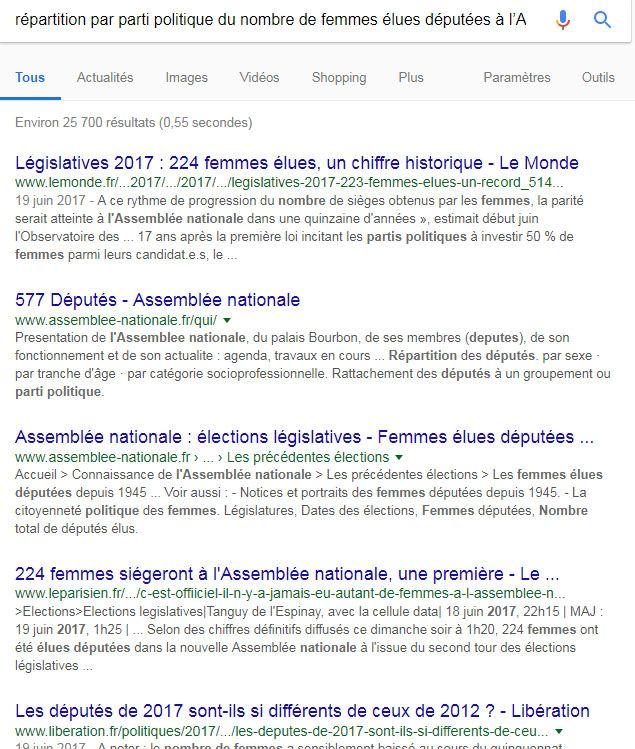 Réponse Google sur la répartition des députées par parti politique à l'Assemblée Nationale