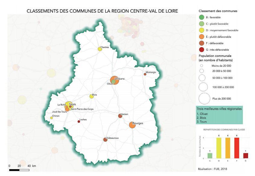 Le classement régional du Baromètre des villes cyclables