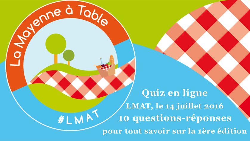 La Mayenne à Table - Quiz en ligne