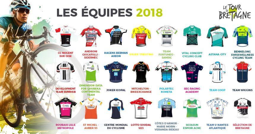 Les équipes engagées | Tour Bretagne Cycliste 2018
