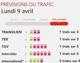 Prévisions SNCF pour lundi 9 avril