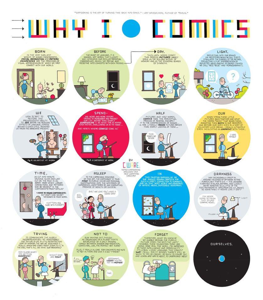 "Chris Ware, ""Why I love Comics"""