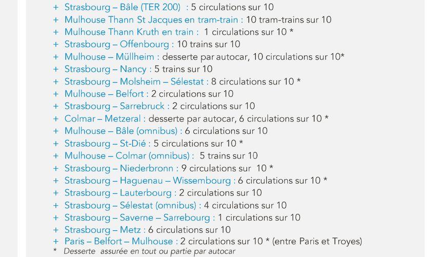 Prévisions du trafic des TER pour le 29 avril 2018