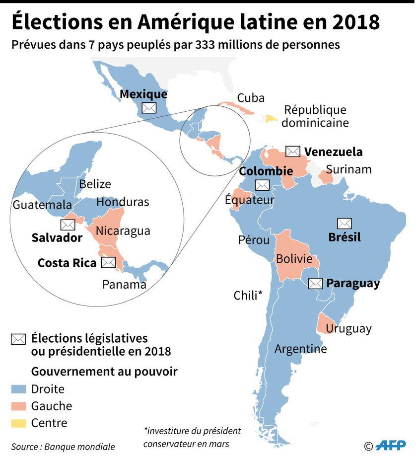 Carte des élections en Amérique Latine en 2018